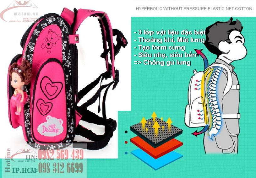 Cặp sách DeLune School Bags Studio Premium Class Nhập khẩu từ LB Nga - Cặp chống gù lưng Winner-Bagz-Studio-DeLune Premium Class